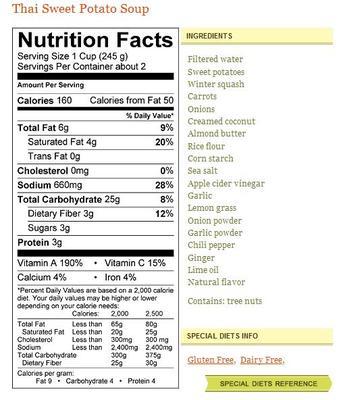 thai_Sweet_Potato_Soup_Nutrition